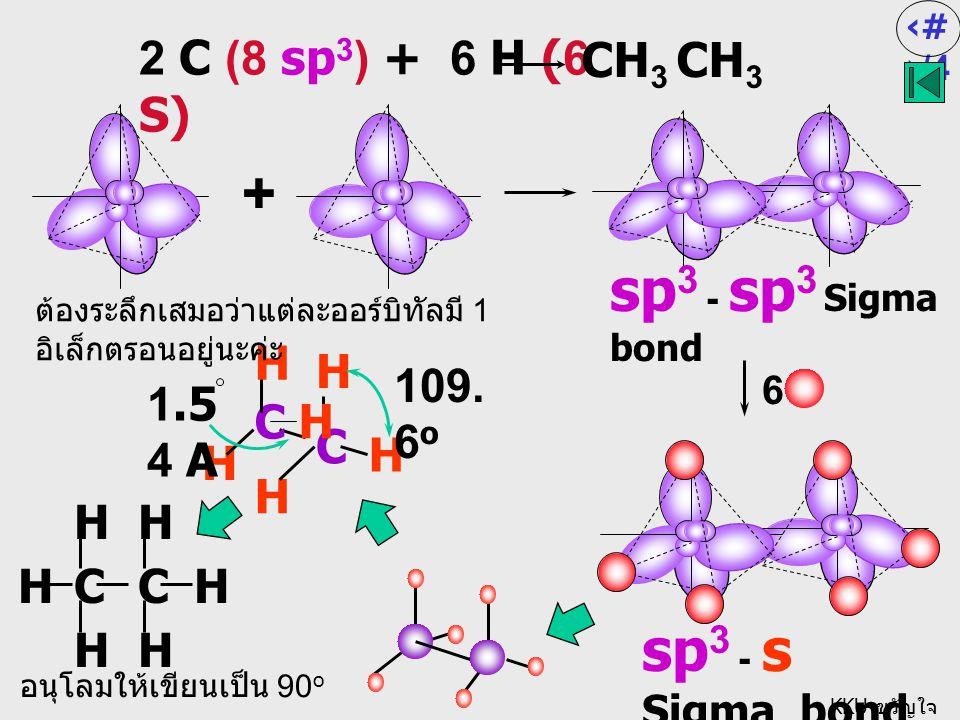 2/ 4 KKU- ขวัญใจ 2 C (8 sp 3 ) + 6 H (6 S) CH 3 + sp 3 - sp 3 Sigma bond 6 sp 3 - s Sigma bond H H H H C H C H HH H H CH H C 109.