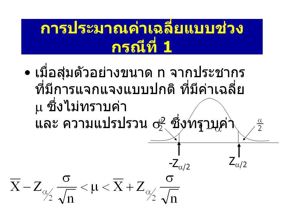 การประมาณค่าเฉลี่ยแบบช่วง กรณีที่ 1 • เมื่อสุ่มตัวอย่างขนาด n จากประชากร ที่มีการแจกแจงแบบปกติ ที่มีค่าเฉลี่ย  ซึ่งไม่ทราบค่า และ ความแปรปรวน  2 ซึ่งทราบค่า -Z  /2 Z  /2