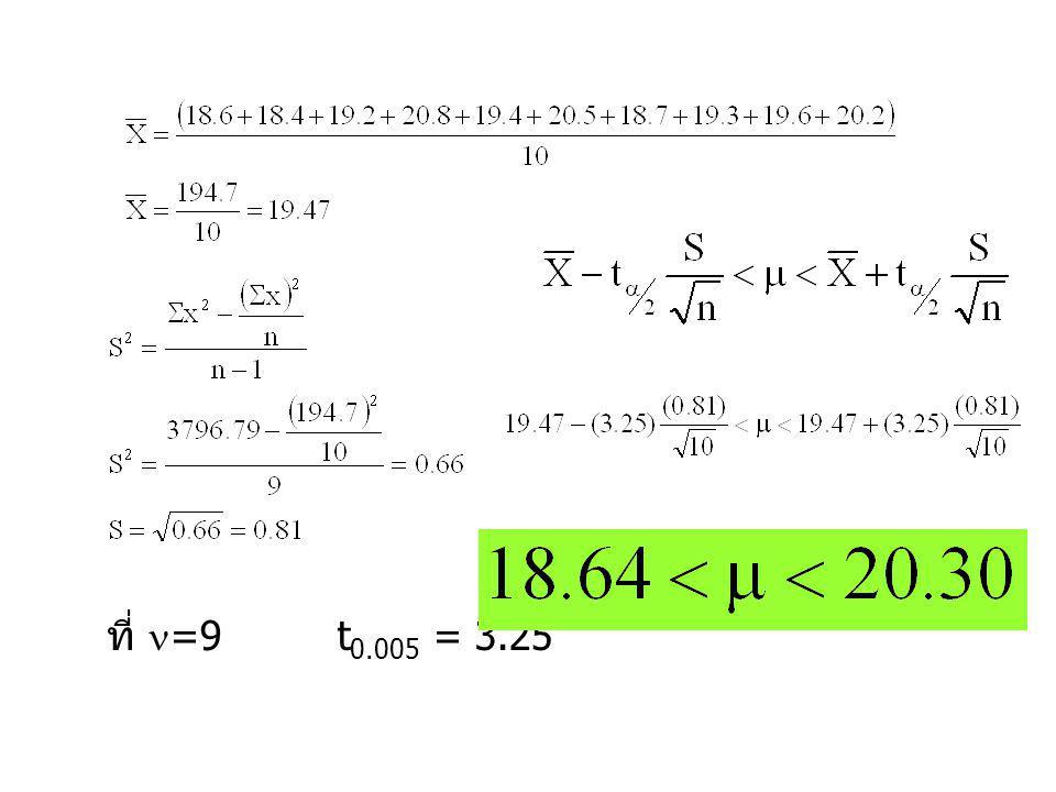 ที่  =9 t 0.005 = 3.25