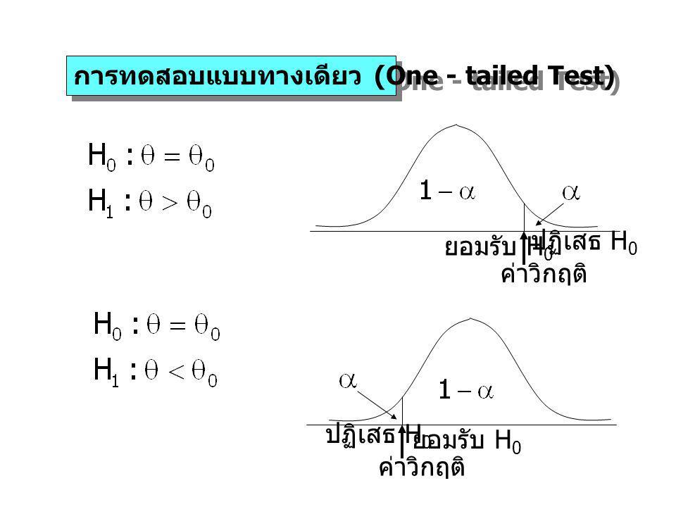การทดสอบแบบทางเดียว (One - tailed Test) ค่าวิกฤติ ยอมรับ H 0 ปฏิเสธ H 0 ค่าวิกฤติ ยอมรับ H 0 ปฏิเสธ H 0