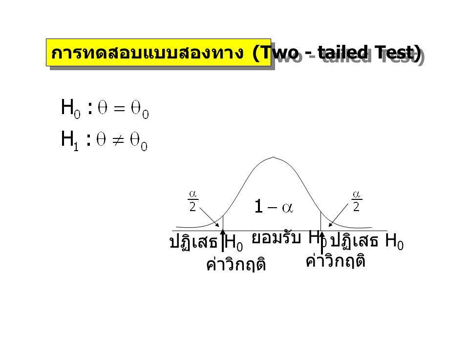 การทดสอบแบบสองทาง (Two - tailed Test) ยอมรับ H 0 ค่าวิกฤติ ปฏิเสธ H 0 ค่าวิกฤติ ปฏิเสธ H 0