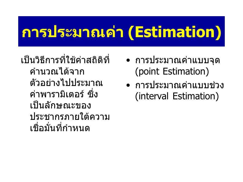 การประมาณค่า (Estimation) เป็นวิธีการที่ใช้ค่าสถิติที่ คำนวณได้จาก ตัวอย่างไปประมาณ ค่าพารามิเตอร์ ซึ่ง เป็นลักษณะของ ประชากรภายใต้ความ เชื่อมั่นที่กำหนด •การประมาณค่าแบบจุด (point Estimation) •การประมาณค่าแบบช่วง (interval Estimation)