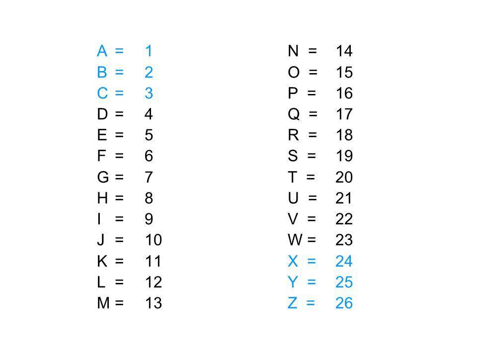 A =1 N =14 B=2 O =15 C= 3P =16 D=4Q =17 E= 5R =18 F= 6S =19 G=7T =20 H=8U =21 I=9V =22 J=10W =23 K=11X =24 L =12Y =25 M=13Z =26