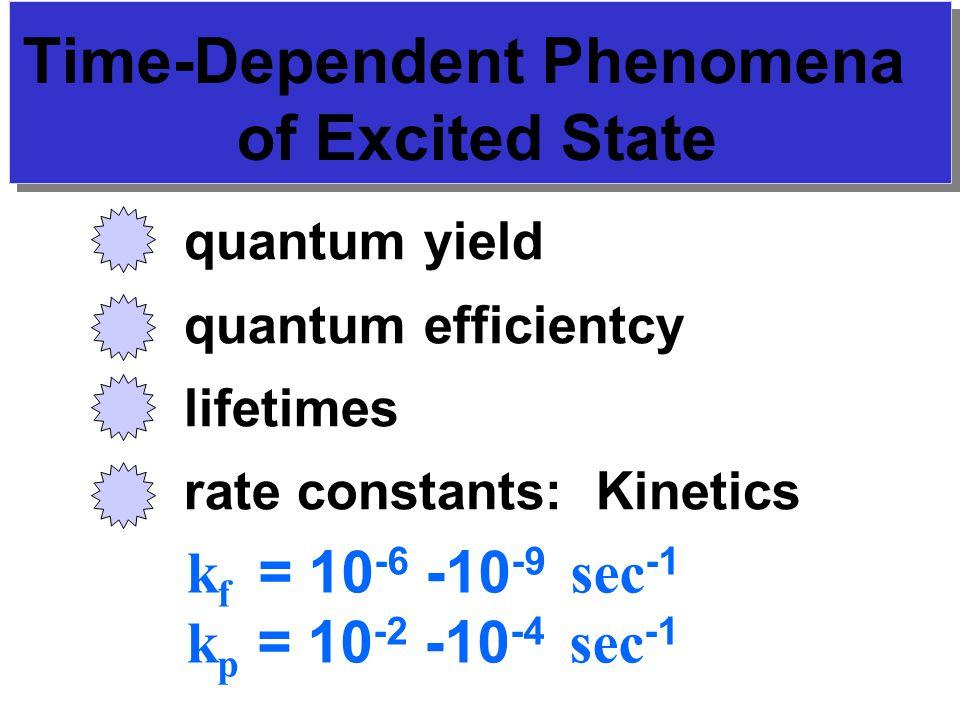 quantum yield quantum efficientcy lifetimes rate constants: Kinetics Time-Dependent Phenomena of Excited State k f = 10 -6 -10 -9 sec -1 k p = 10 -2 -10 -4 sec -1