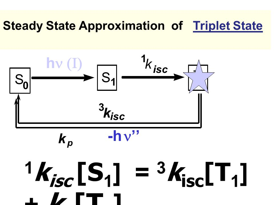 Steady State Approximation of Triplet State S 0 S 1 T 1 k p 1 k isc h  3 k isc -h  '' 1 k isc [S 1 ] = 3 k isc [T 1 ] + k p [T 1 ]