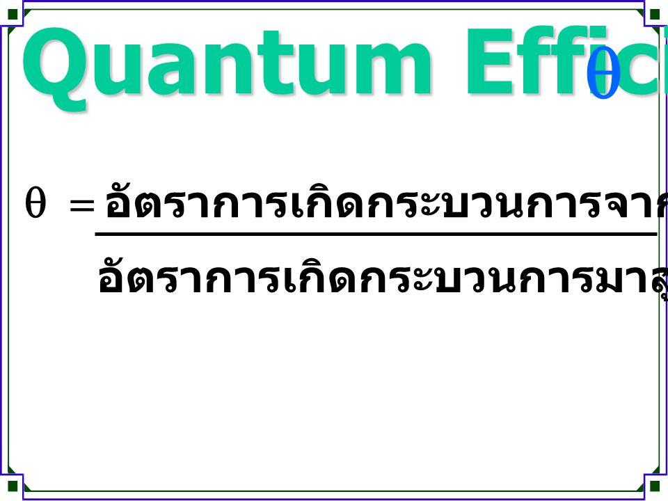 Quantum Efficiency   อัตราการเกิดกระบวนการจากสภาวะใดๆ อัตราการเกิดกระบวนการมาสู่สภาวะนั้นๆ