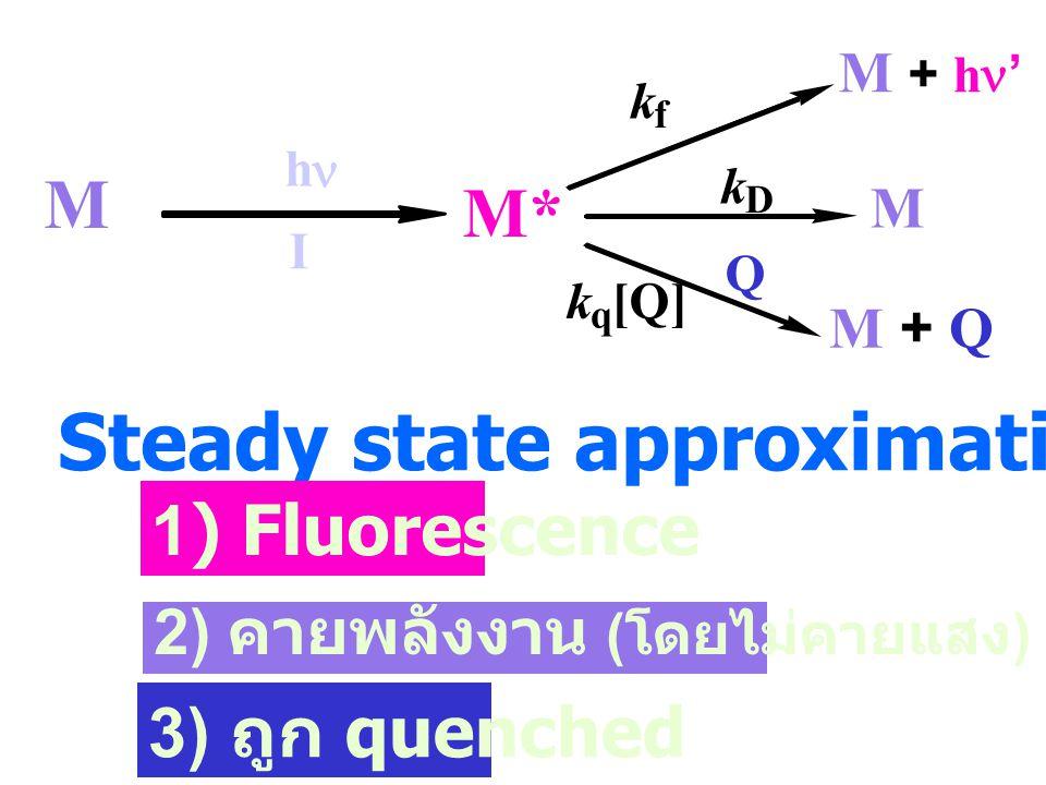 M M* Steady state approximation: [M*] คงที่ M + h '' k f 1) Fluorescence k M D 2) คายพลังงาน ( โดยไม่คายแสง ) M + Q Q k q [Q] h  I 3) ถูก quenched