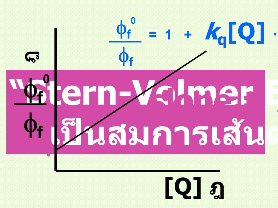 Stern-Volmer Equation เป็นสมการเส้นตรง f0f0 ff ฎ [Q] ฎ 1 slope = k q.