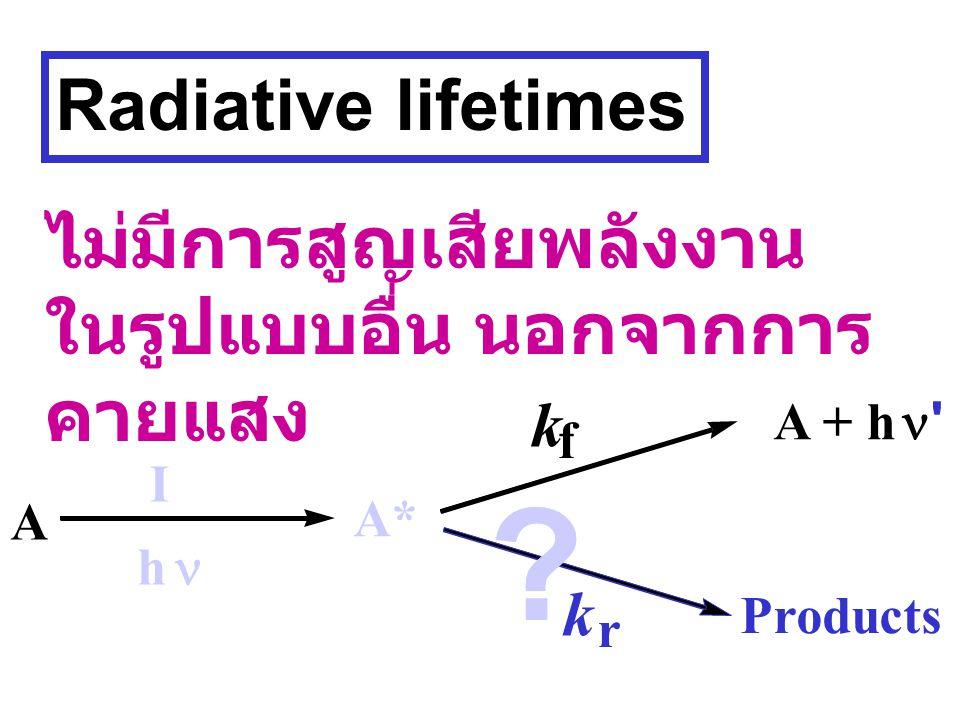Radiative lifetimes ไม่มีการสูญเสียพลังงาน ในรูปแบบอื่น นอกจากการ คายแสง k r Products A I h  A* k f A + h  ??