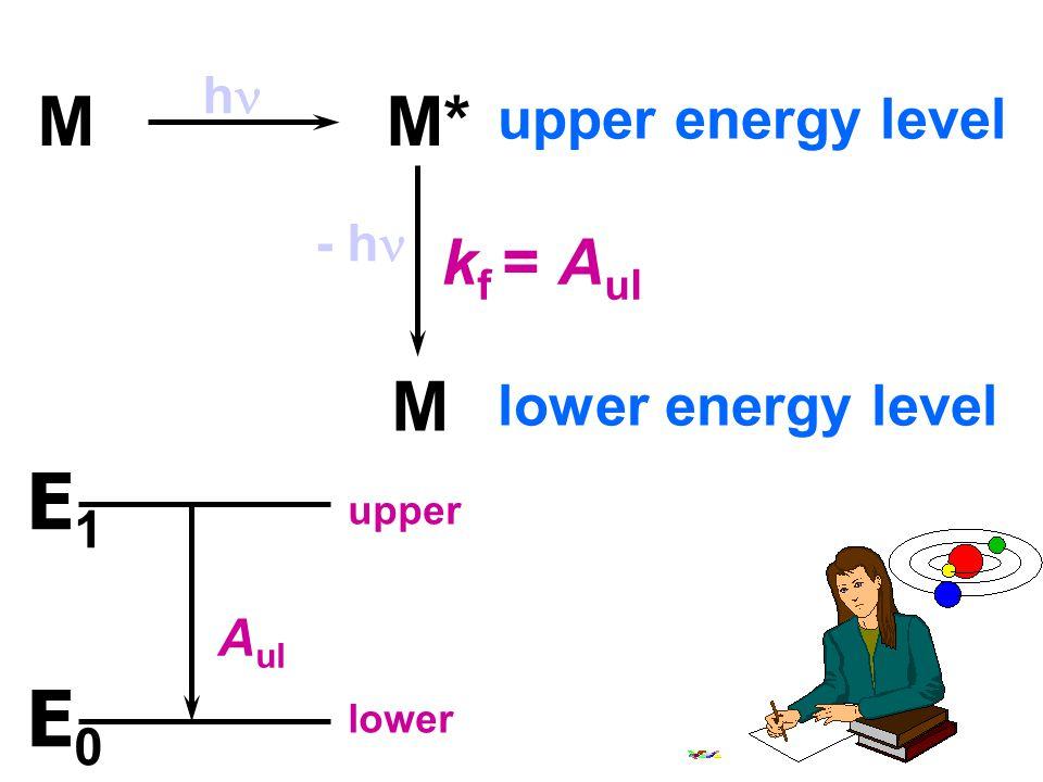 M M* - h  upper energy level lower energy level k f = A ul M E1E1 E0E0 A ul upper lower hh
