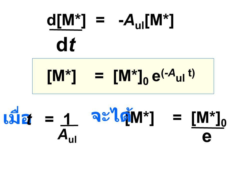 d[M*] = -A ul [M*] dtdt [M*] = [M*] 0 e (-A ul t) [M*] = [M*] 0 e เมื่อ จะได้ t = 1 A ul
