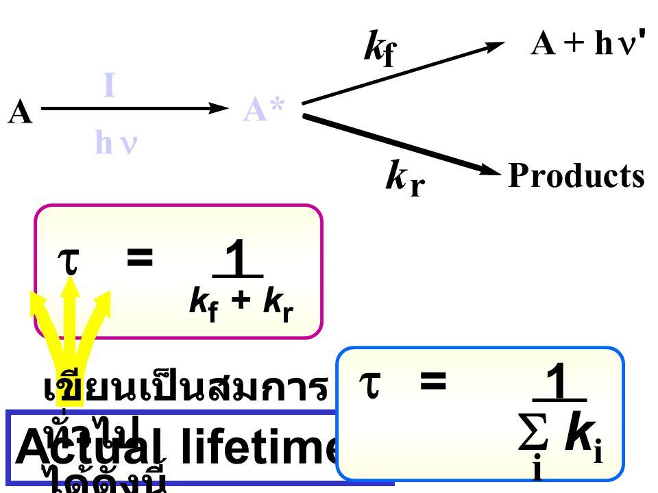 A I h  A* k f k r A + h  Products Actual lifetimes เขียนเป็นสมการ ทั่วไป ได้ดังนี้  = 1  k i i  = 1 k f + k r