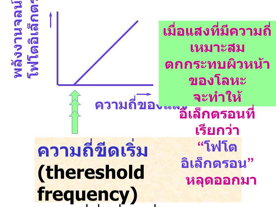 h  h คือ ค่าคงที่ของ Planck = 6.6262 ด  10 -34 J s อนุภาค 1 โฟตอน ที่มีความถี่ เท่ากั บ  มีพลังงานเท่ากับ h  คิดเป็น 1 ควอนตัม (quantum)