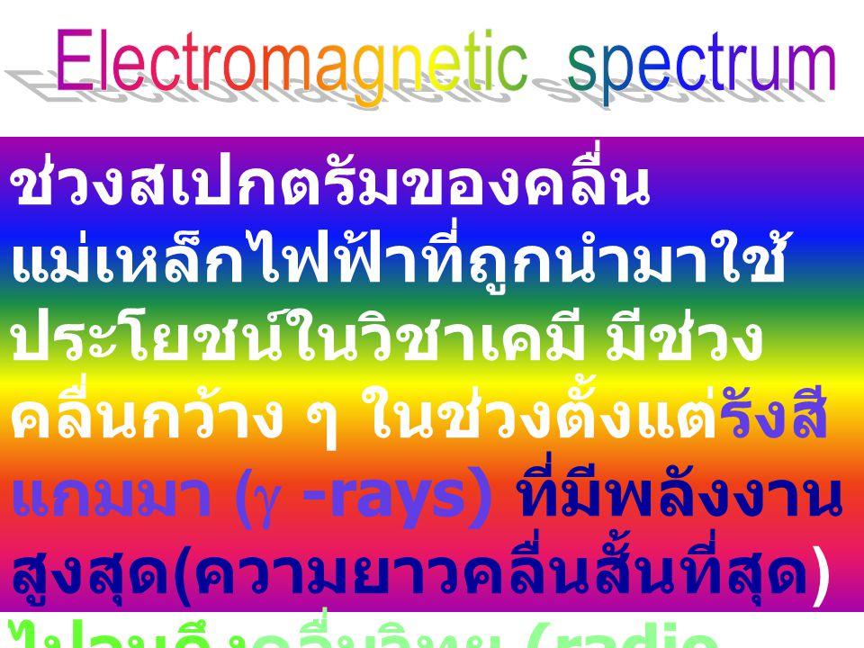 ความถี่ขีดเริ่ม (thereshold frequency) ความถี่ต่ำที่สุดที่ทำให้เกิด กระบวนการ โฟโตอิเล็กตรอน ความถี่ของแสง พลังงานจลน์ของ โฟโตอิเล็กตรอน เมื่อแสงที่มี