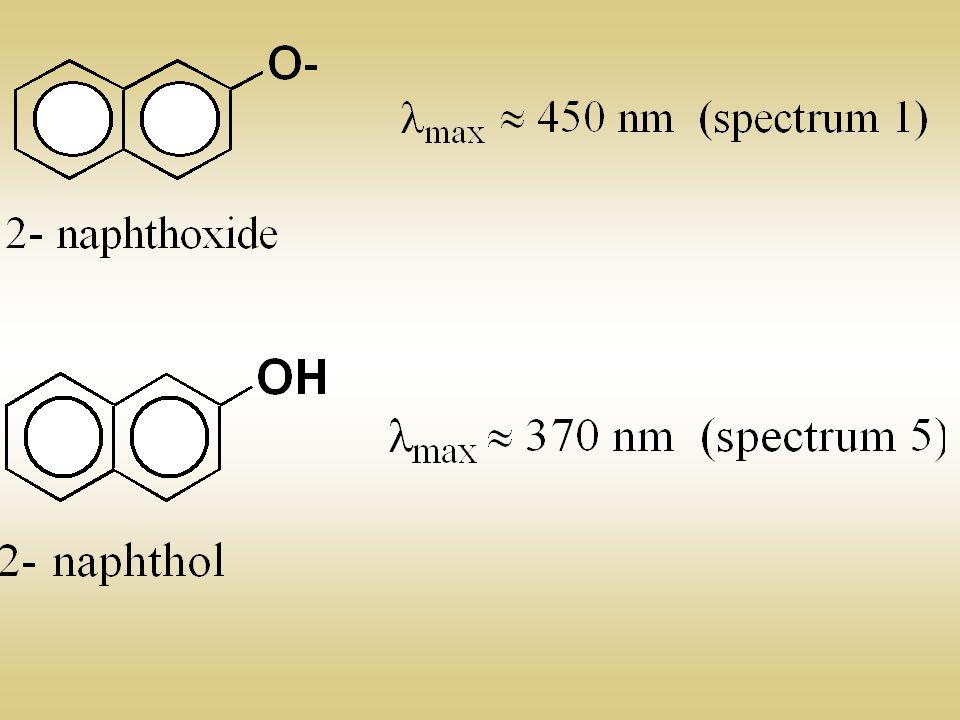 Acid-Base Properties Fluorescence Spectra ของ 2-Naphthol ที่ pH ต่าง ๆ (1) 0.02 M NaOH (2) 0.02 M Acetic acid + 0.02 M sodium acetate (3) pH = 5-6 (4) 0.004 M HClO 4 (5) 0.15 M HClO 4 (1) (2) (5)