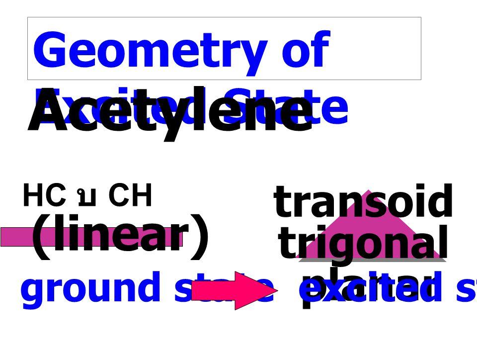 พลังง าน  n n  E = h   E' = h  ' ในตัวทำ ละลายที่มี สภาพ ขั้วต่ำ ในตัวทำละลายที่มี สภาพขั้วสูง  E <  E'