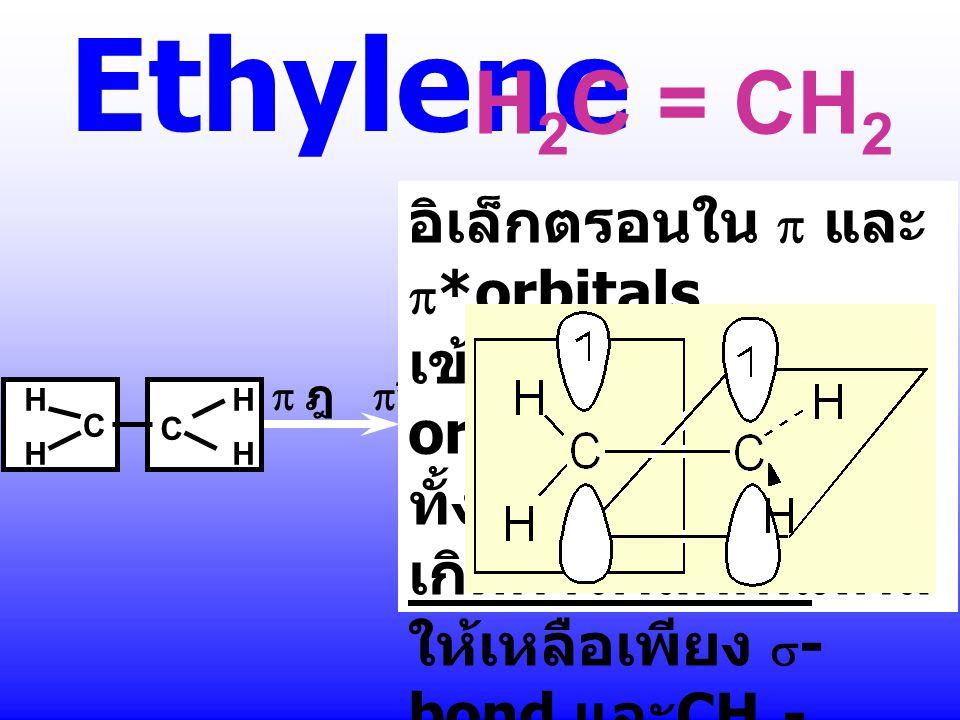 Ethylene H 2 C  CH 2  ฎฎ  * อิเล็กตรอนใน  และ  *orbitals เข้าไปอยู่ใน P- orbitals ของ C ทั้งสองอะตอม และ เกิดการผลักกันมีผล ให้เหลือเพียง  - bond และ CH 2 - plane หมุนไปรอบ  -bond C HHHH HHHH C