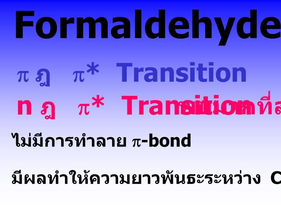 พลังง าน   E = h  ในตัวทำละลายที่มี สภาพขั้วต่ำ ในตัวทำละลายที่มี สภาพขั้วสูง    E' = h  '  E >  E'