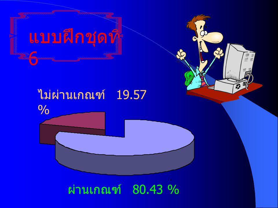 ไม่ผ่านเกณฑ์ 10.87 % ผ่านเกณฑ์ 89.13 % แบบฝึกชุด ที่ 5