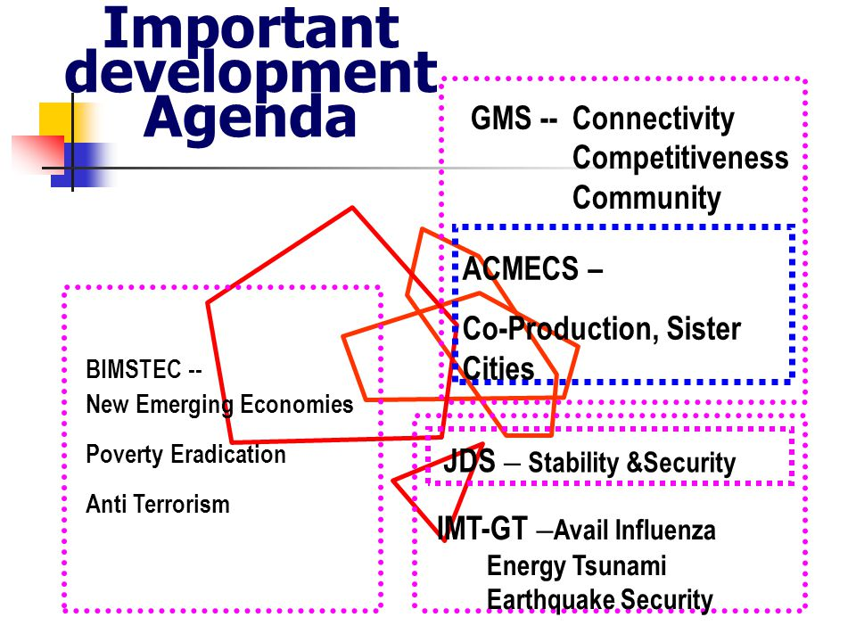 JDS – Stability &Security IMT-GT – Avail Influenza Energy Tsunami Earthquake Security Important development Agenda ACMECS – Co-Production, Sister Cities GMS -- Connectivity Competitiveness Community BIMSTEC -- New Emerging Economies Poverty Eradication Anti Terrorism
