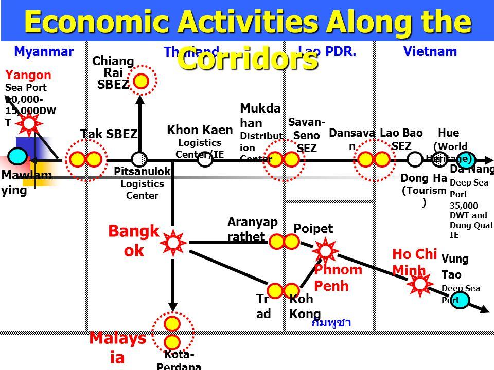 การให้ความช่วยเหลือประเทศ เพื่อนบ้าน ในรูปของเงินช่วยเหลือทางวิชาการ โดย ผ่านสำนักงานพัฒนาความร่วมมือเพื่อ การพัฒนาระหว่างประเทศ ( สพร ) 2538-2549 วงเงิน 1.918 พันล้าน บาท ในรูปของความช่วยเหลือด้านการเงิน เพื่อ พัฒนาโครงสร้างพื้นฐาน โดยผ่าน สำนักงานความร่วมมือพัฒนาเศรษฐกิจ กับเพื่อนบ้าน ( สพพ ) และก.