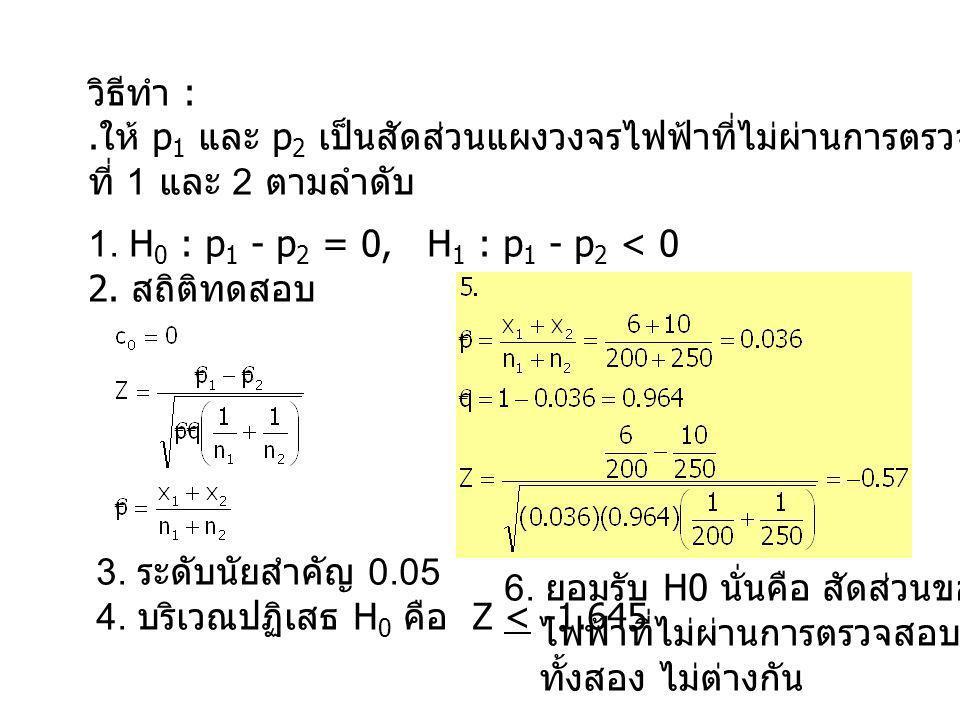 วิธีทำ :. ให้ p 1 และ p 2 เป็นสัดส่วนแผงวงจรไฟฟ้าที่ไม่ผ่านการตรวจสอบที่ผลิตจากโรงงาน ที่ 1 และ 2 ตามลำดับ 1. H 0 : p 1 - p 2 = 0, H 1 : p 1 - p 2 < 0