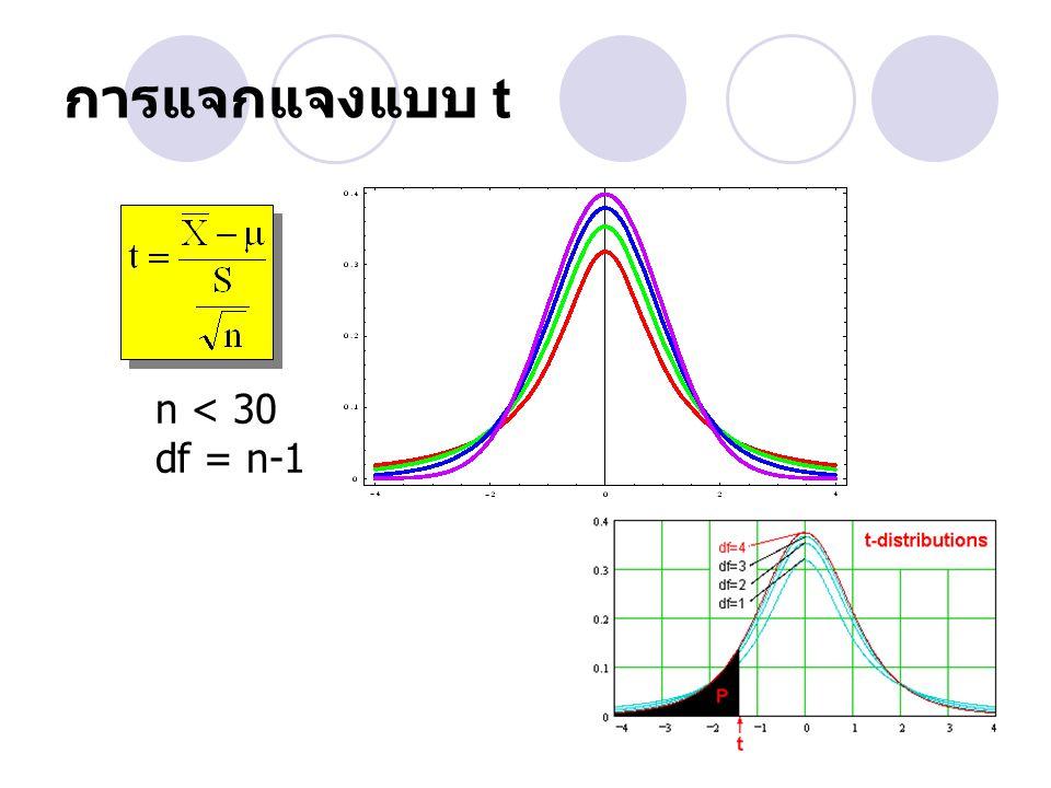 การแจกแจงแบบ t n < 30 df = n-1