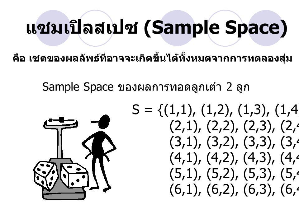 แซมเปิลสเปซ (Sample Space) คือ เซตของผลลัพธ์ที่อาจจะเกิดขึ้นได้ทั้งหมดจากการทดลองสุ่ม Sample Space ของผลการทอดลูกเต๋า 2 ลูก S = {(1,1), (1,2), (1,3),