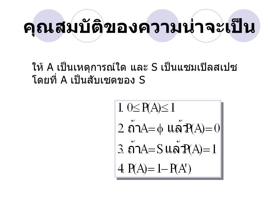 คุณสมบัติของความน่าจะเป็น ให้ A เป็นเหตุการณ์ใด และ S เป็นแซมเปิลสเปซ โดยที่ A เป็นสับเซตของ S