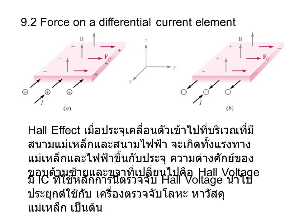 Uniform Magnetic field
