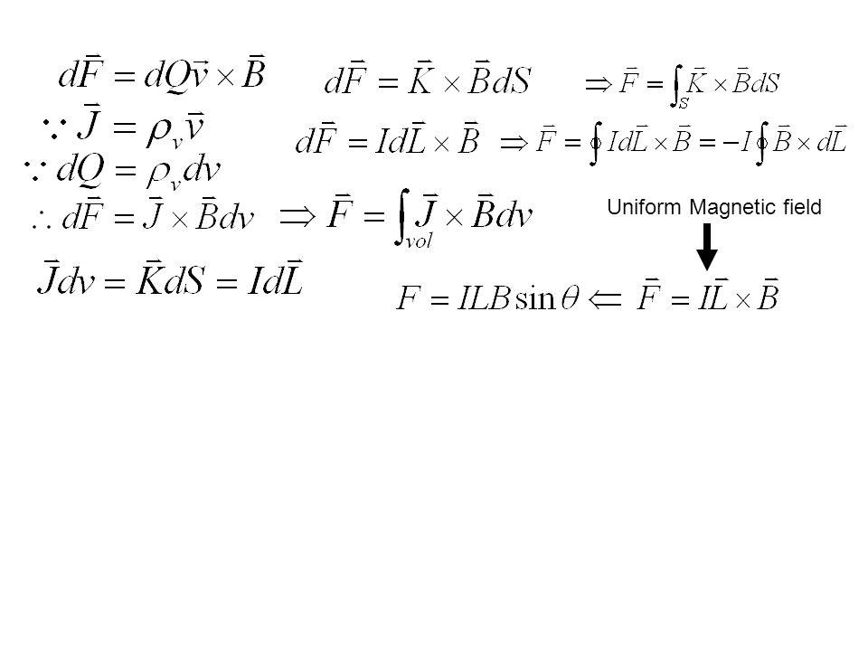 Ex จงหาแรงที่เกิดขึ้นกับวงรอบ กระแส 2 mA ที่อยู่ในวงรอบดังรูป วิธีทำ แรงที่เกิดขึ้นกับ วงรอบกระแส เกิดจาก สนามแม่เหล็กของอะไร