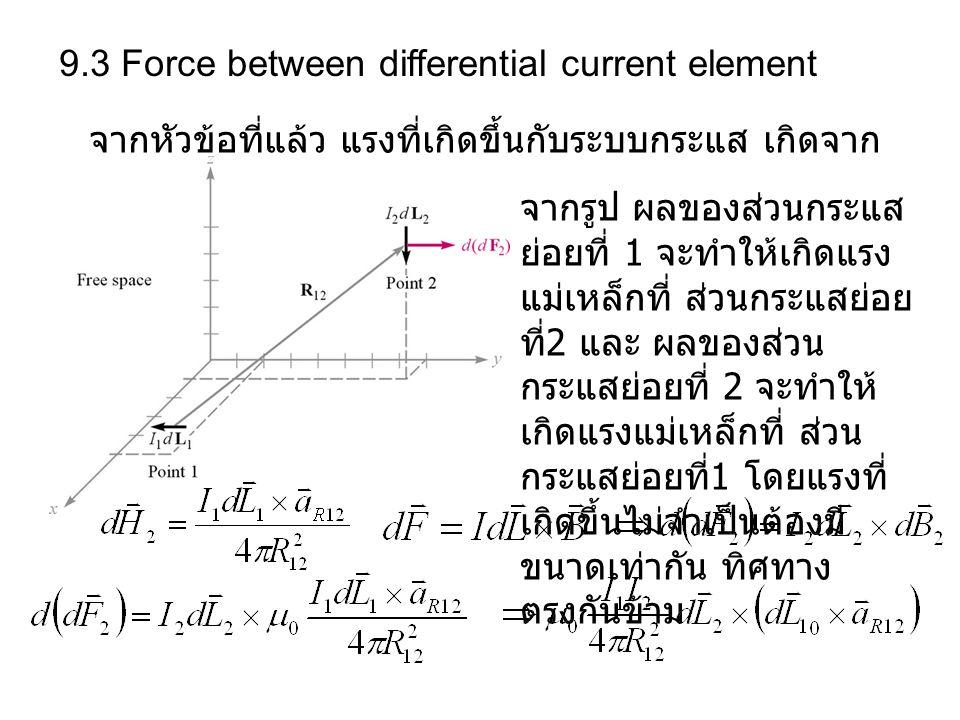 9.3 Force between differential current element จากหัวข้อที่แล้ว แรงที่เกิดขึ้นกับระบบกระแส เกิดจาก ระบบกระแสอีกระบบหนึ่ง จากรูป ผลของส่วนกระแส ย่อยที่ 1 จะทำให้เกิดแรง แม่เหล็กที่ ส่วนกระแสย่อย ที่ 2 และ ผลของส่วน กระแสย่อยที่ 2 จะทำให้ เกิดแรงแม่เหล็กที่ ส่วน กระแสย่อยที่ 1 โดยแรงที่ เกิดขึ้นไม่จำเป็นต้องมี ขนาดเท่ากัน ทิศทาง ตรงกันข้าม