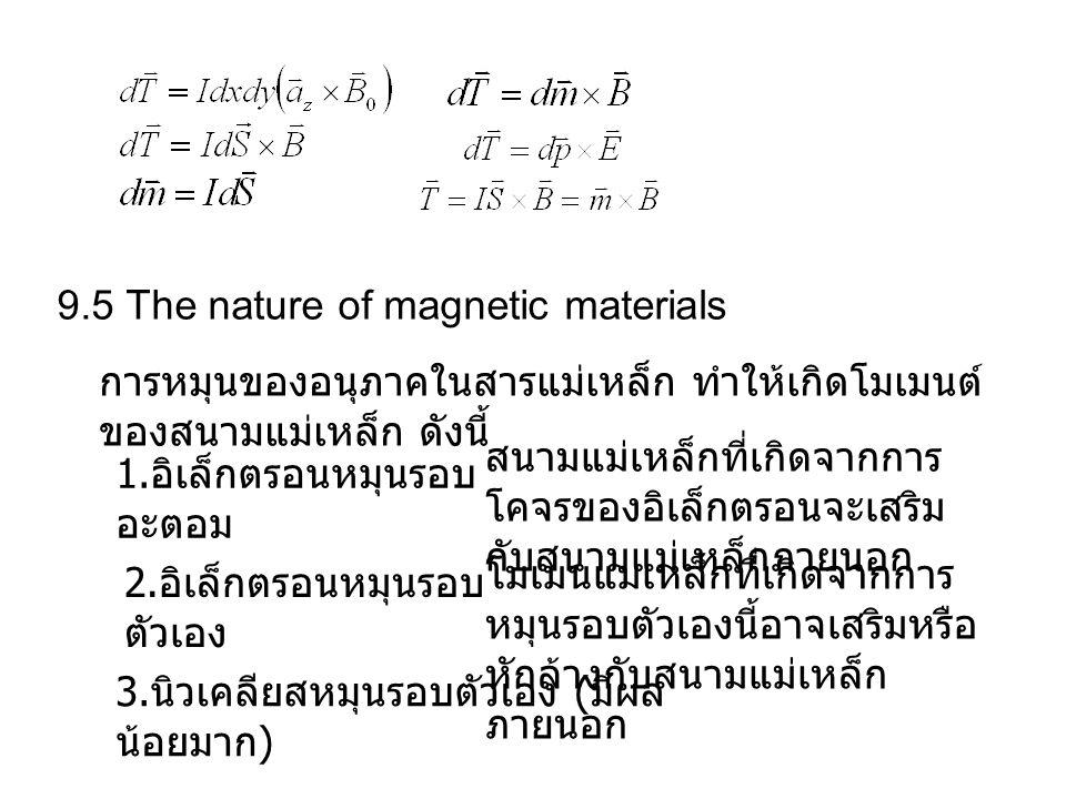 สามารถจำแนกชนิดของสาร แม่เหล็กได้ดังนี้ Diamagnetic สารที่เมื่อมีสนามภายนอกมากกระทำ สนามภายในจะมีค่า น้อยกว่าสนามภายนอกเล็กน้อย ( ซึ่งเป็นผลมาจากการหมุน ของอนุภาคในเนื้อสาร ) H,He,NaCl,Cu, ทอง Paramagnetic เดิมสนามภายในที่เกิดจากการหมุนและการโคจรของ อิเล็กตรอนรวมกันไม่เป็นศูนย์ เมื่อมีสนามภายนอกมาก กระทำ ทำให้สนามภายในสูงกว่าภายนอกเล็กน้อย K,O, ทังสเตน