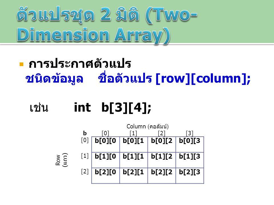  การประกาศตัวแปร ชนิดข้อมูล ชื่อตัวแปร [row][column]; เช่น int b[3][4]; Column ( คอลัมน์ ) b[0][1][2][3] Row ( แถว ) [0] b[0][0]b[0][1]b[0][2]b[0][3]