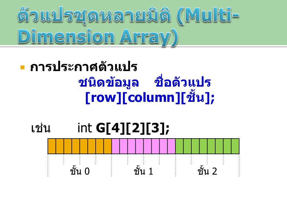  การประกาศตัวแปร ชนิดข้อมูล ชื่อตัวแปร [row][column][ ชั้น ]; เช่น int G[4][2][3]; ชั้น 0 ชั้น 1 ชั้น 2