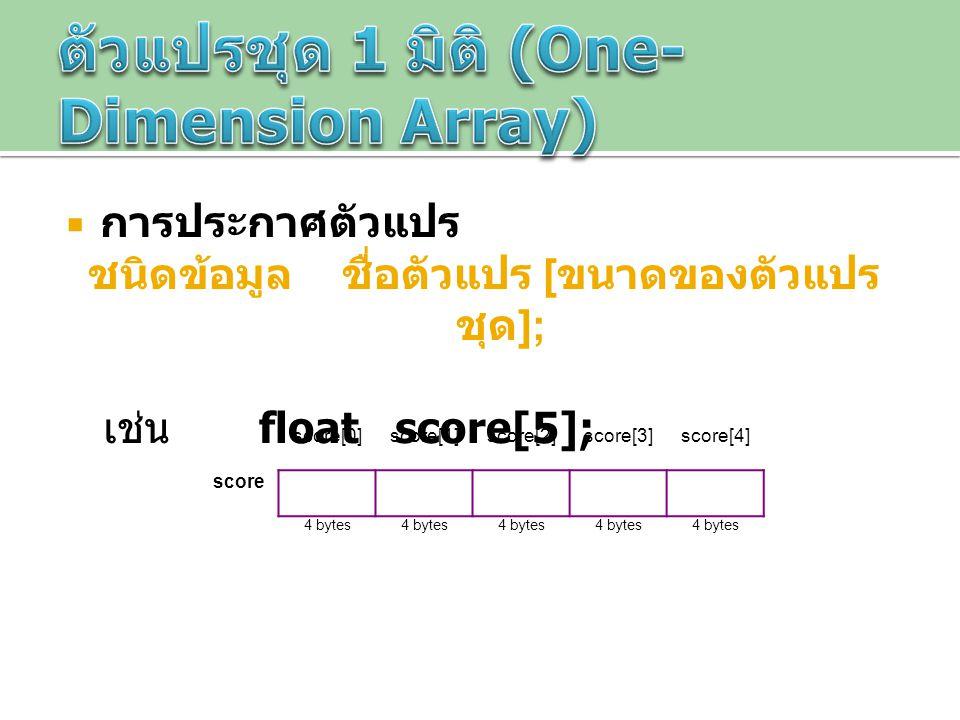  การประกาศตัวแปร ชนิดข้อมูล ชื่อตัวแปร [ ขนาดของตัวแปร ชุด ]; เช่น float score[5]; score[0]score[1]score[2]score[3]score[4] score 4 bytes