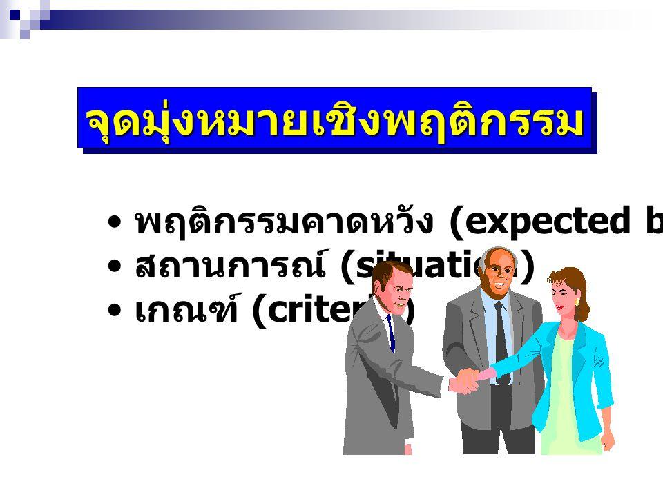 จุดมุ่งหมายเชิงพฤติกรรมจุดมุ่งหมายเชิงพฤติกรรม • พฤติกรรมคาดหวัง (expected behavior) • สถานการณ์ (situation) • เกณฑ์ (criteria)