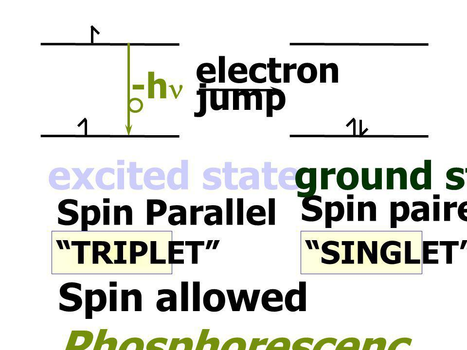 "electron jump -h  excited state Spin paired ""SINGLET"" ground state Spin allowed Phosphorescenc e Spin Parallel ""TRIPLET"" "" ทำไม การ transition แบบนี้"