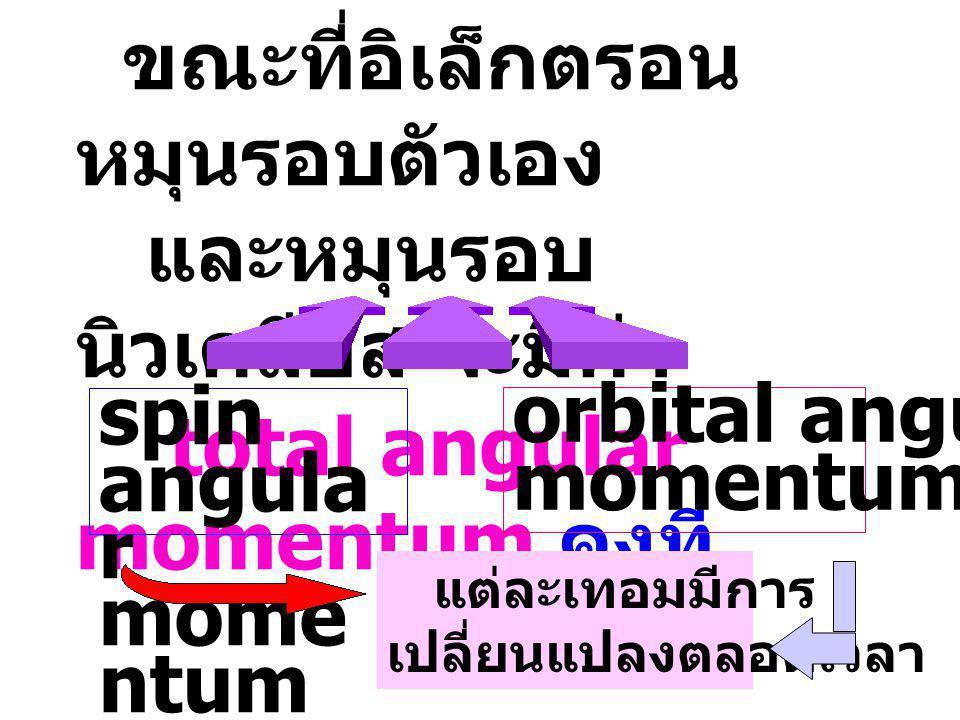 ขณะที่อิเล็กตรอน หมุนรอบตัวเอง และหมุนรอบ นิวเคลียส จะมีค่า total angular momentum คงที่ spin angula r mome ntum orbital angular momentum แต่ละเทอมมีการ เปลี่ยนแปลงตลอดเวลา