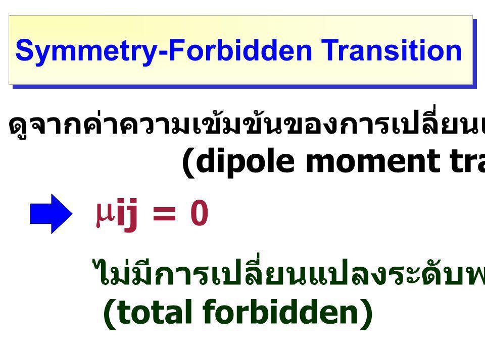 Symmetry-Forbidden Transition ดูจากค่าความเข้มข้นของการเปลี่ยนแปลงระดับพลังงาน (dipole moment transition:  ij )  ij = 0 ไม่มีการเปลี่ยนแปลงระดับพลังงาน (total forbidden)