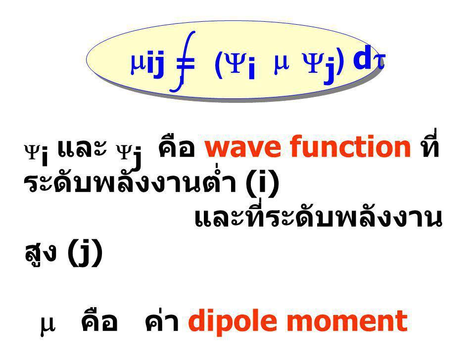  ij =  (  i    j ) d   i และ  j คือ wave function ที่ ระดับพลังงานต่ำ (i) และที่ระดับพลังงาน สูง (j)  คือ ค่า dipole moment d  คือ ค่า volume element (d   dx dy dz 