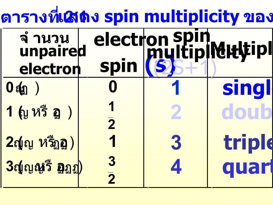 ตารางที่ 2.1 แสดง spin multiplicity ของอะตอมหรือโมเลกุล จํ านวน unpaired electron spin (s) spin multiplicity (2S+1) 1singlet Multiplicity 0 ( ญฏ ) 0 1 ( ญ หรื อ ฏ ) 1 2 2doublet 2 ( ญญ หรื อ ฏฏ ) 1 3triplet 3 ( ญญญ หรื อ  ฏฏฏ ) 3 2 4quartet