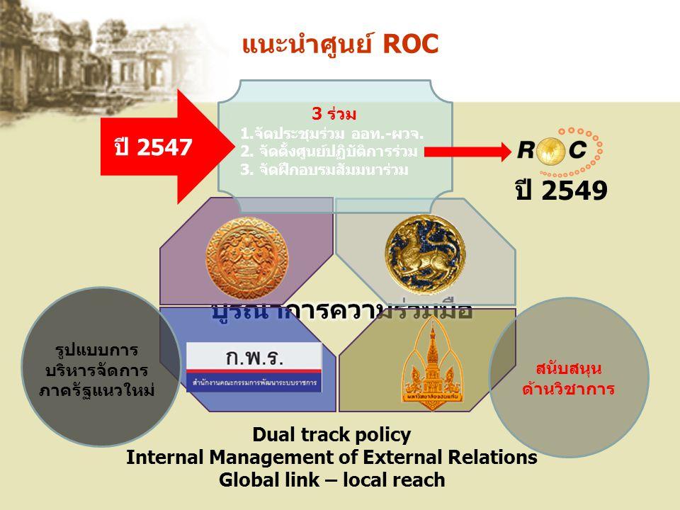 Dual track policy Internal Management of External Relations Global link – local reach 3 ร่วม 1.จัดประชุมร่วม ออท.-ผวจ. 2. จัดตั้งศูนย์ปฏิบัติการร่วม 3