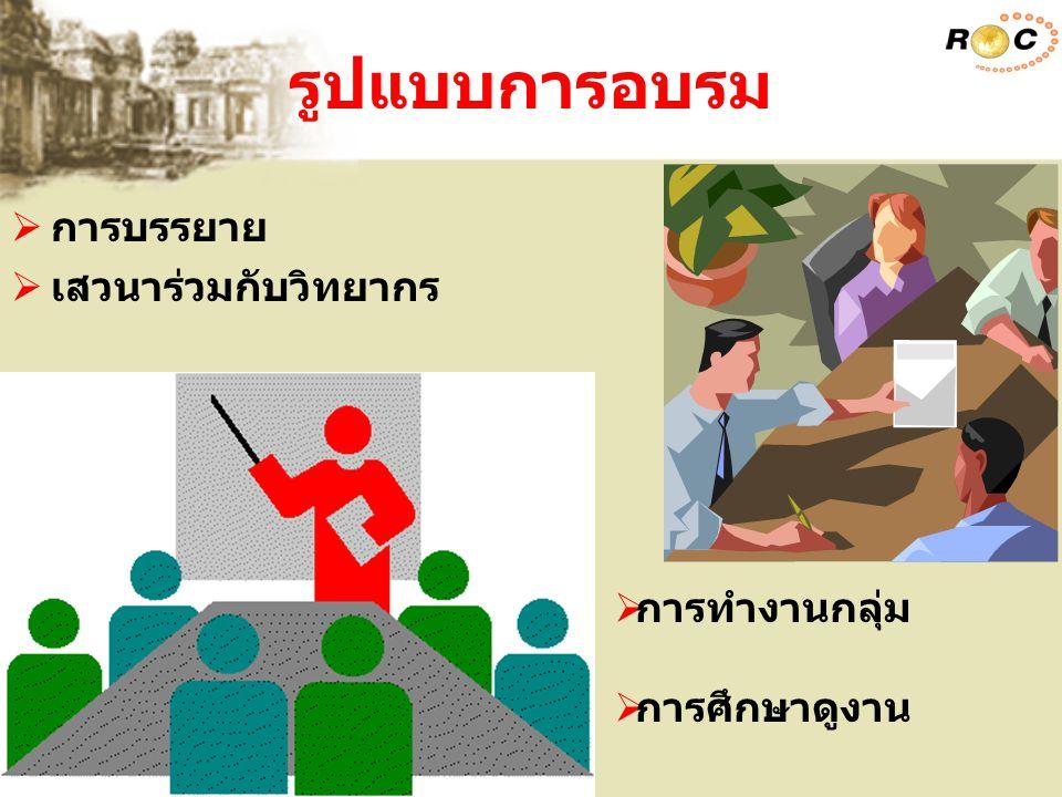 รูปแบบการอบรม  การบรรยาย  เสวนาร่วมกับวิทยากร  การทำงานกลุ่ม  การศึกษาดูงาน