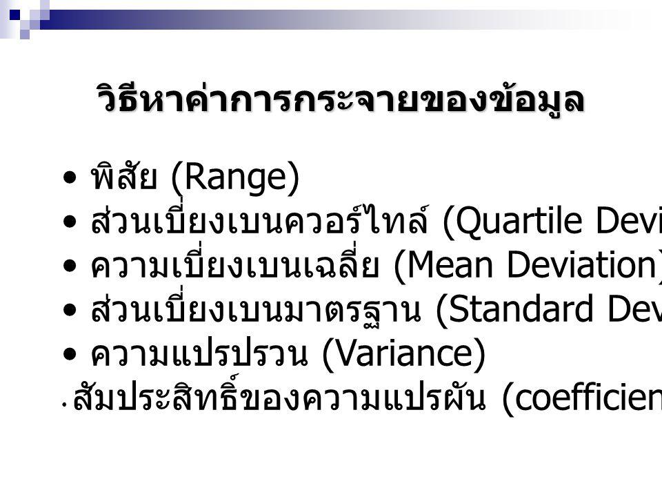 วิธีหาค่าการกระจายของข้อมูล • พิสัย (Range) • ส่วนเบี่ยงเบนควอร์ไทล์ (Quartile Deviation) • ความเบี่ยงเบนเฉลี่ย (Mean Deviation) • ส่วนเบี่ยงเบนมาตรฐา