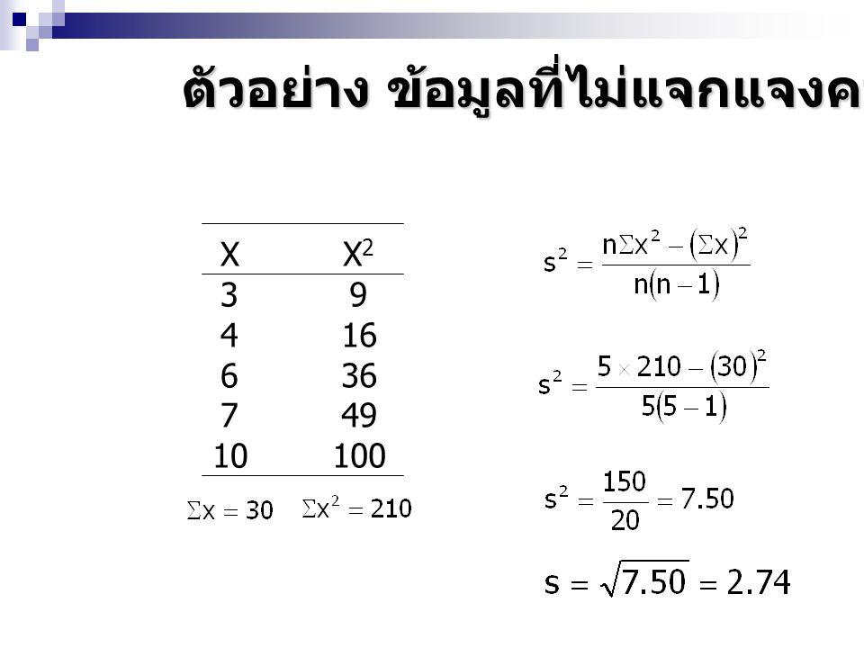 X 3 4 6 7 10 X 2 9 16 36 49 100 ตัวอย่าง ข้อมูลที่ไม่แจกแจงความถี่