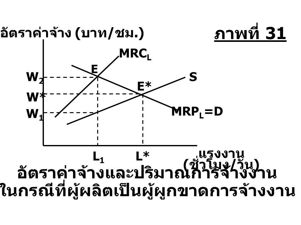 อัตราค่าจ้าง ( บาท / ชม.) แรงงาน ( ชั่วโมง / วัน ) MRP L =D MRC L S E* W* W1W1 L1L1 L* อัตราค่าจ้างและปริมาณการจ้างงาน ในกรณีที่ผู้ผลิตเป็นผู้ผูกขาดกา