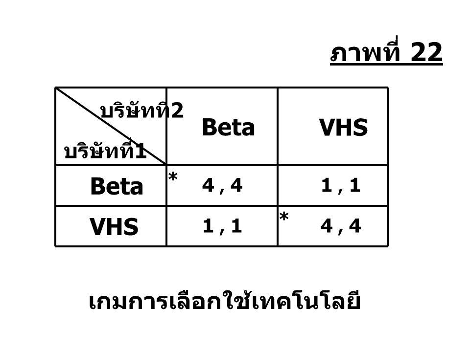 บริษัทที่ 1 บริษัทที่ 2 Beta VHS Beta VHS 1, 1 4, 4 ภาพที่ 22 * * เกมการเลือกใช้เทคโนโลยี