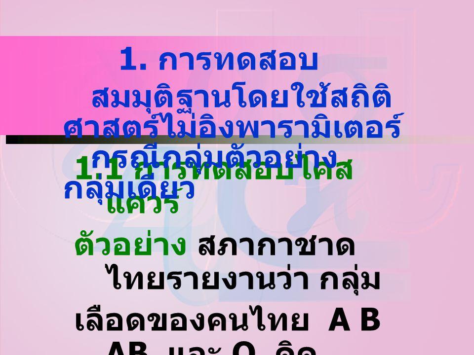 1.1 การทดสอบไคส แควร์ ตัวอย่าง สภากาชาด ไทยรายงานว่า กลุ่ม เลือดของคนไทย A B AB และ O คิด เป็นร้อยละ 40 10 5 และ 45 จาก 1. การทดสอบ สมมุติฐานโดยใช้สถิ