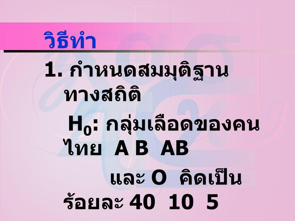 1. กำหนดสมมุติฐาน ทางสถิติ H 0 : กลุ่มเลือดของคน ไทย A B AB และ O คิดเป็น ร้อยละ 40 10 5 และ 45 ตามลำดับ วิธีทำ